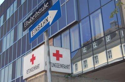 Checkliste Klinik und Krankenhaus