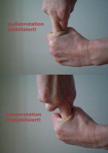 Wie funktioniert das Knie nach Kreuzbandverletzung